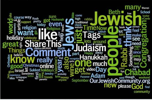 Wordle - What are the Big Words in my Blog?